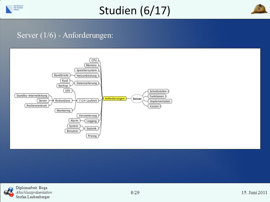 Studien (6/17) 15. Juni 2011 Server (1/6) - Anforderungen: 8/29 Diplomarbeit Boga Abschlusspräsentation Stefan Laubenberger