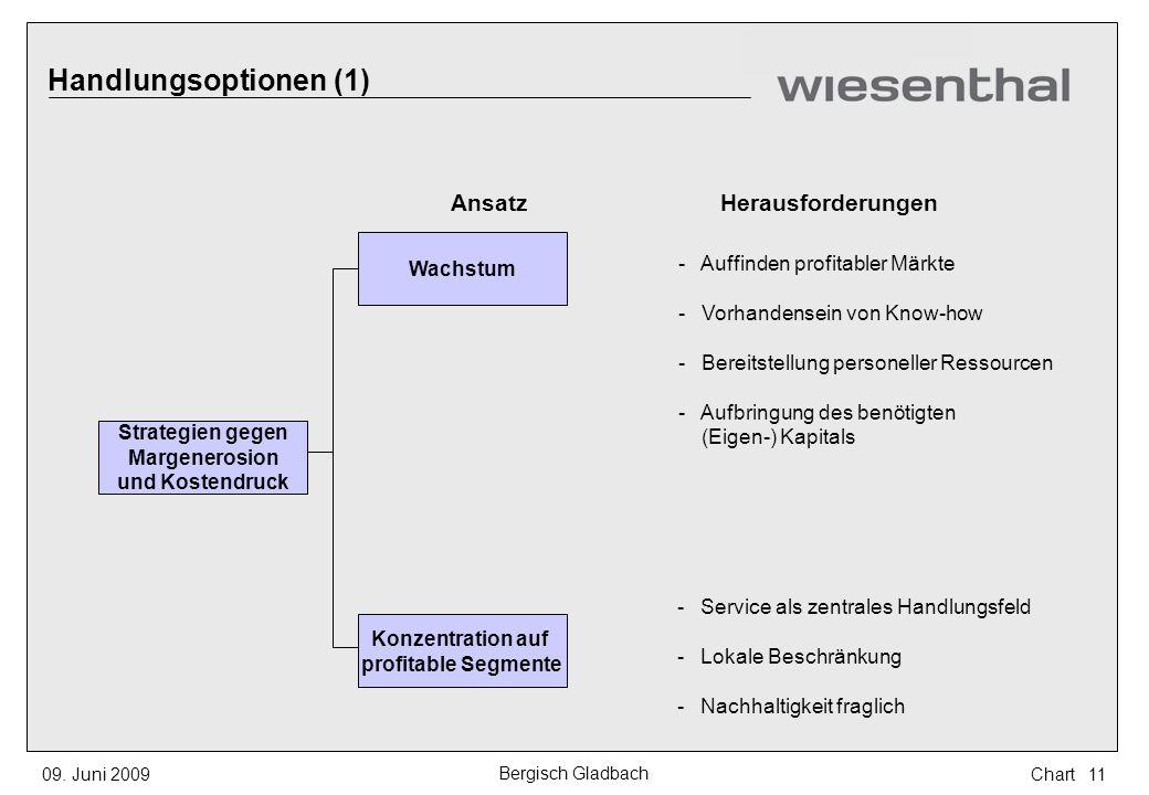 Handlungsoptionen (1) Wachstum Strategien gegen Margenerosion und Kostendruck Konzentration auf profitable Segmente - Auffinden profitabler Märkte - V