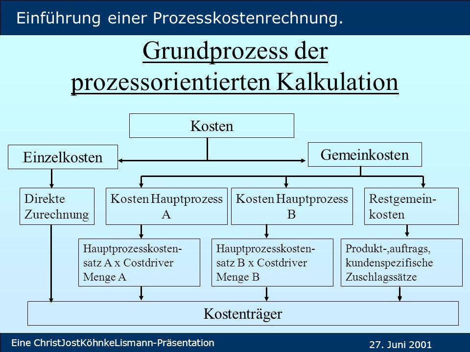 Einführung einer Prozesskostenrechnung. Eine ChristJostKöhnkeLismann-Präsentation 27. Juni 2001 Grundprozess der prozessorientierten Kalkulation Koste