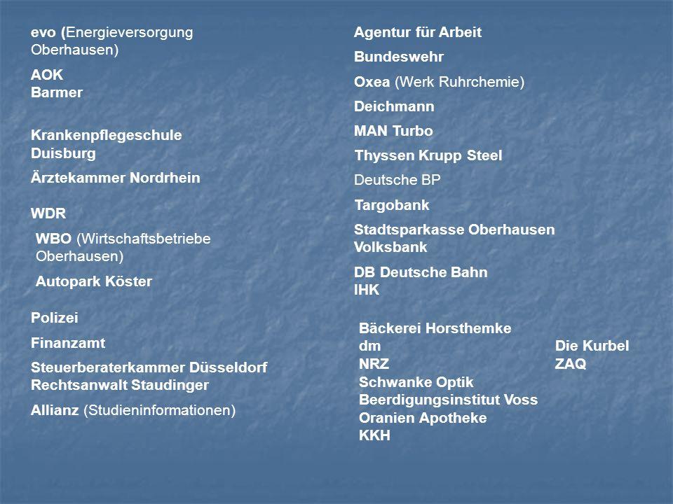 Agentur für Arbeit Bundeswehr Oxea (Werk Ruhrchemie) Deichmann MAN Turbo Thyssen Krupp Steel Deutsche BP Targobank Stadtsparkasse Oberhausen Volksbank