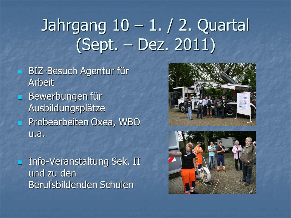 Jahrgang 10 – 1. / 2. Quartal (Sept. – Dez. 2011) BIZ-Besuch Agentur für Arbeit BIZ-Besuch Agentur für Arbeit Bewerbungen für Ausbildungsplätze Bewerb