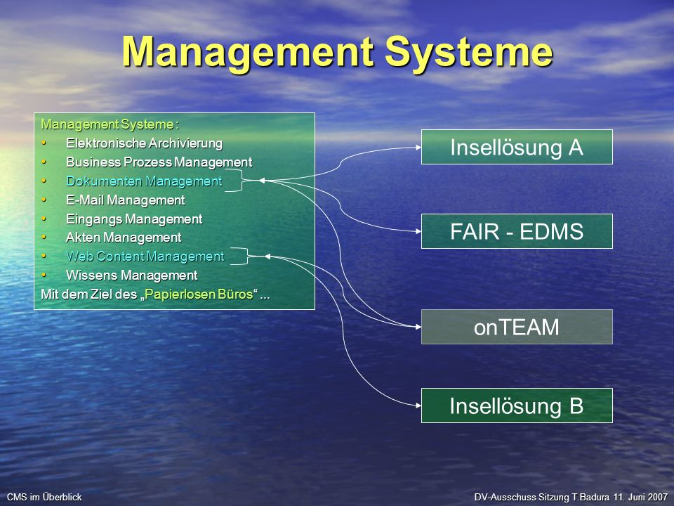 Management Systeme Management Systeme : Elektronische Archivierung Elektronische Archivierung Business Prozess Management Business Prozess Management