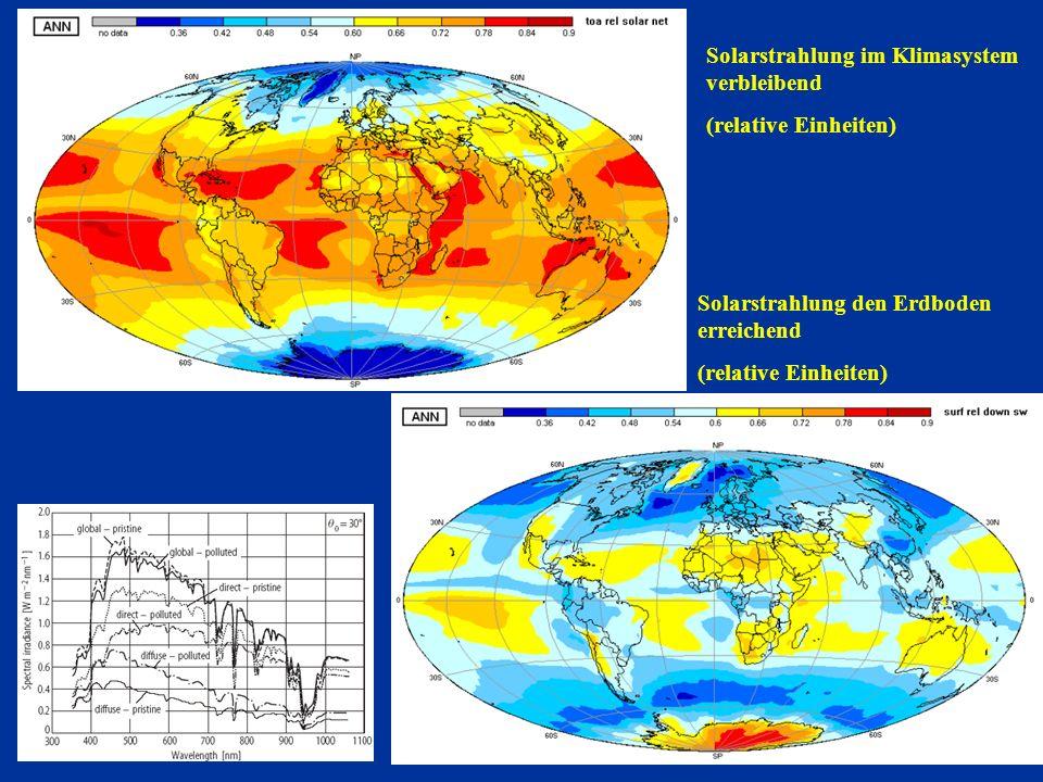 Solarstrahlung im Klimasystem verbleibend (relative Einheiten) Solarstrahlung den Erdboden erreichend (relative Einheiten)