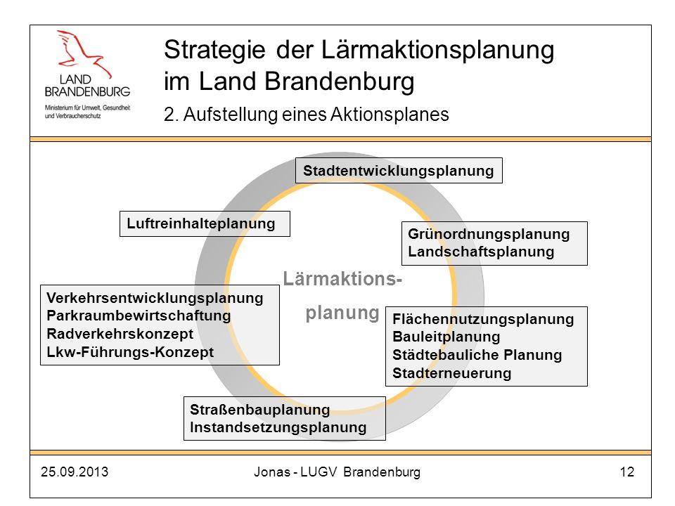 25.09.2013Jonas - LUGV Brandenburg12 Strategie der Lärmaktionsplanung im Land Brandenburg 2. Aufstellung eines Aktionsplanes Stadtentwicklungsplanung