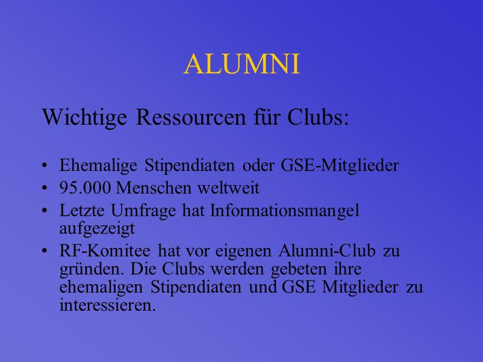ALUMNI Wichtige Ressourcen für Clubs: Ehemalige Stipendiaten oder GSE-Mitglieder 95.000 Menschen weltweit Letzte Umfrage hat Informationsmangel aufgezeigt RF-Komitee hat vor eigenen Alumni-Club zu gründen.