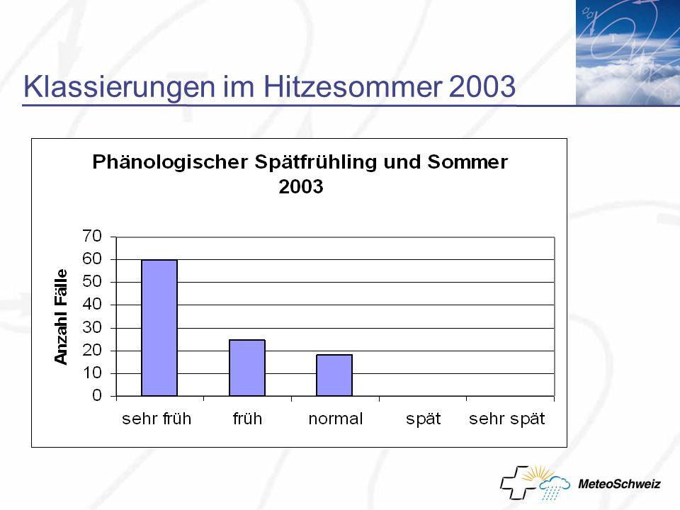 Klassierungen im Hitzesommer 2003