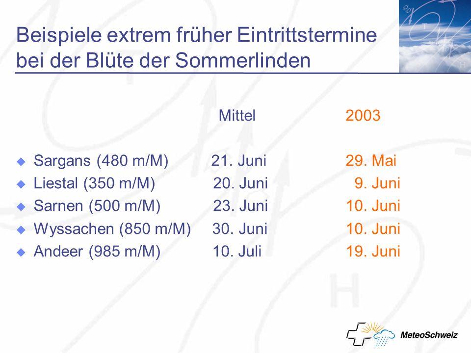 Beispiele extrem früher Eintrittstermine bei der Blüte der Sommerlinden Mittel 2003 Sargans (480 m/M) 21.