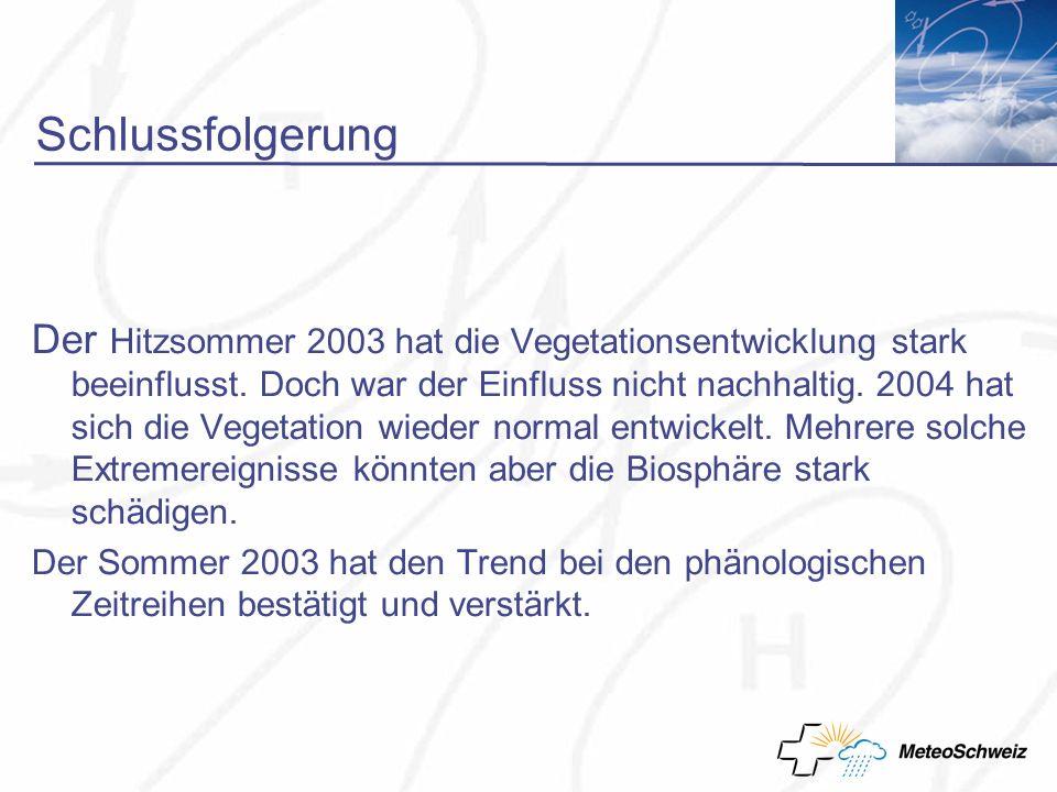 Schlussfolgerung Der Hitzsommer 2003 hat die Vegetationsentwicklung stark beeinflusst.