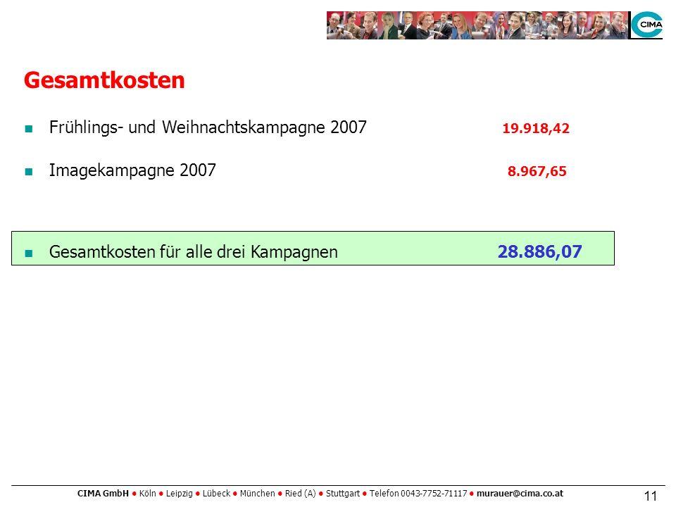 CIMA GmbH Köln Leipzig Lübeck München Ried (A) Stuttgart Telefon 0043-7752-71117 murauer@cima.co.at 11 Gesamtkosten Frühlings- und Weihnachtskampagne 2007 19.918,42 Imagekampagne 2007 8.967,65 Gesamtkosten für alle drei Kampagnen28.886,07