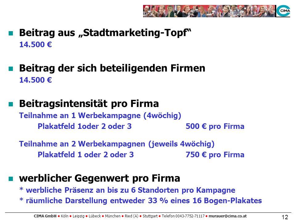 CIMA GmbH Köln Leipzig Lübeck München Ried (A) Stuttgart Telefon 0043-7752-71117 murauer@cima.co.at 12 Beitrag aus Stadtmarketing-Topf 14.500 Beitrag der sich beteiligenden Firmen 14.500 Beitragsintensität pro Firma Teilnahme an 1 Werbekampagne (4wöchig) Plakatfeld 1oder 2 oder 3500 pro Firma Teilnahme an 2 Werbekampagnen (jeweils 4wöchig) Plakatfeld 1 oder 2 oder 3750 pro Firma werblicher Gegenwert pro Firma * werbliche Präsenz an bis zu 6 Standorten pro Kampagne * räumliche Darstellung entweder 33 % eines 16 Bogen-Plakates