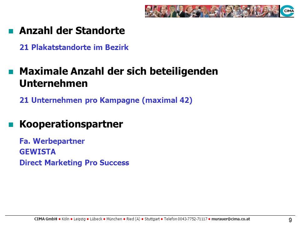 CIMA GmbH Köln Leipzig Lübeck München Ried (A) Stuttgart Telefon 0043-7752-71117 murauer@cima.co.at 9 Anzahl der Standorte 21 Plakatstandorte im Bezirk Maximale Anzahl der sich beteiligenden Unternehmen 21 Unternehmen pro Kampagne (maximal 42) Kooperationspartner Fa.