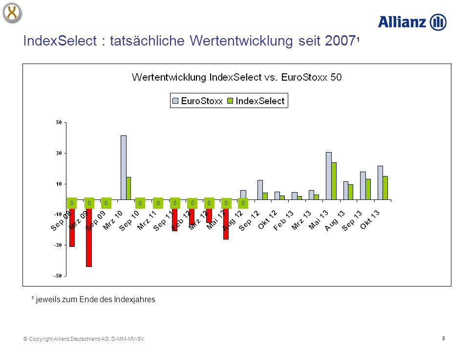 8 © Copyright Allianz Deutschland AG, D-MM-MV-SV IndexSelect : tatsächliche Wertentwicklung seit 2007 ¹ ¹ jeweils zum Ende des Indexjahres 00 0 00 0 0 0 00