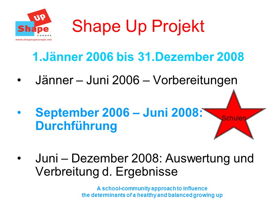 A school-community approach to influence the determinants of a healthy and balanced growing up Schulen Shape Up Projekt 1.Jänner 2006 bis 31.Dezember