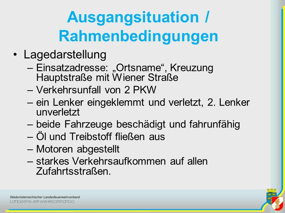 Ausgangsituation / Rahmenbedingungen Lagedarstellung –Einsatzadresse: Ortsname, Kreuzung Hauptstraße mit Wiener Straße –Verkehrsunfall von 2 PKW –ein Lenker eingeklemmt und verletzt, 2.