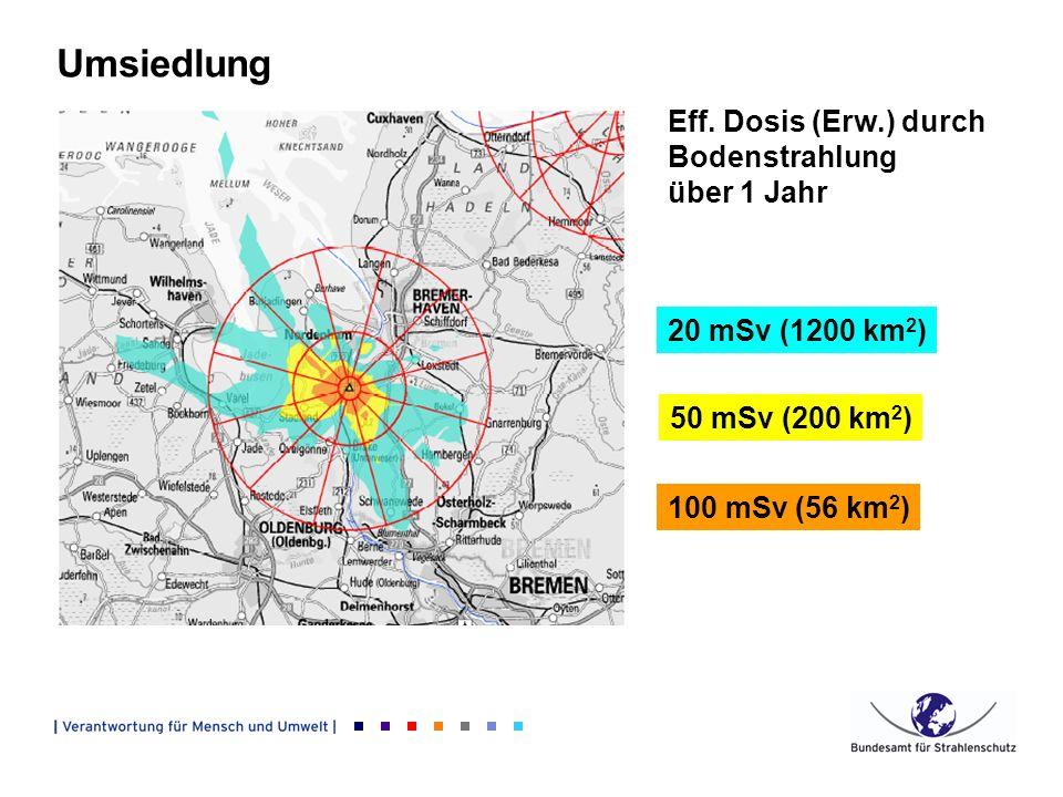 Umsiedlung 50 mSv (200 km 2 ) 20 mSv (1200 km 2 ) 100 mSv (56 km 2 ) Eff.