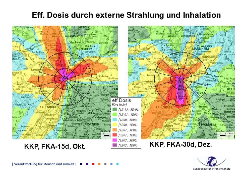 Eff. Dosis durch externe Strahlung und Inhalation KKP, FKA-15d, Okt. KKP, FKA-30d, Dez.