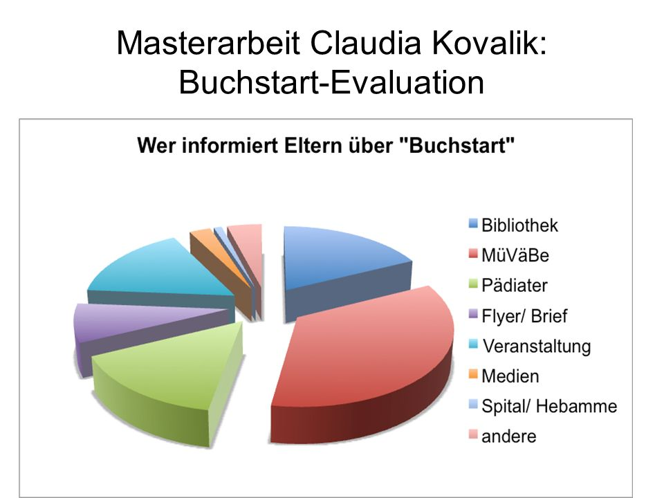 Masterarbeit Claudia Kovalik: Buchstart-Evaluation