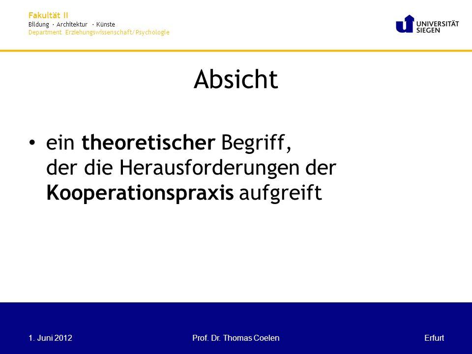 Fakultät II Bildung · Architektur · Künste Department Erziehungswissenschaft/Psychologie Absicht ein theoretischer Begriff, der die Herausforderungen der Kooperationspraxis aufgreift ErfurtProf.