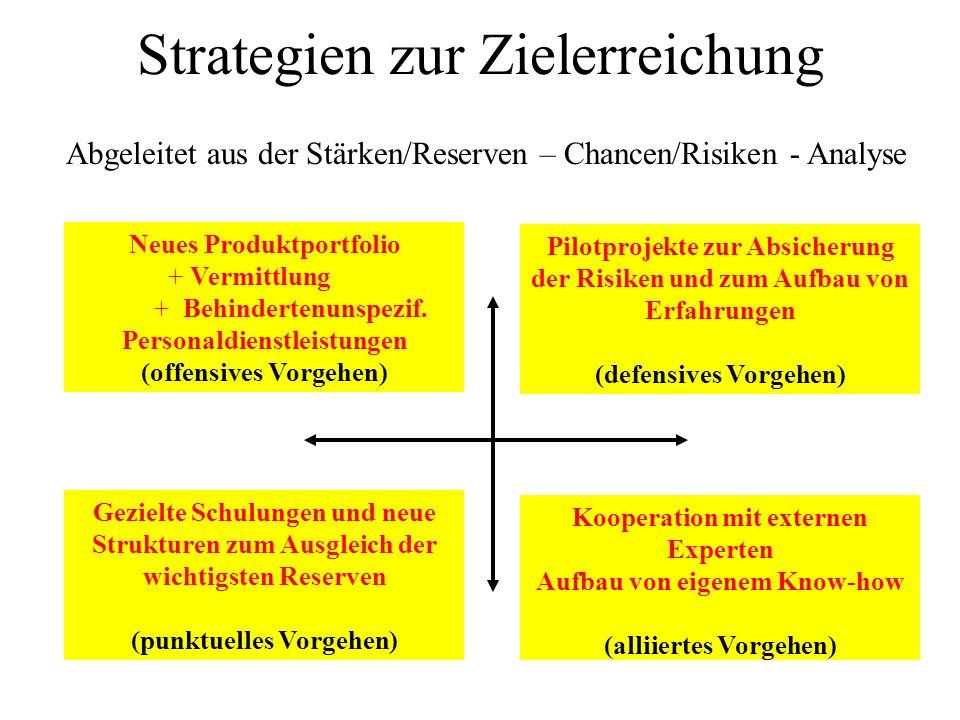 Strategien zur Zielerreichung Neues Produktportfolio + Vermittlung + Behindertenunspezif.