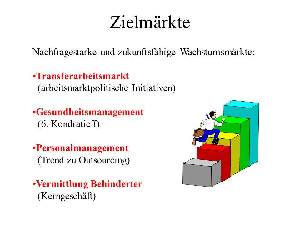Zielmärkte Nachfragestarke und zukunftsfähige Wachstumsmärkte: Transferarbeitsmarkt (arbeitsmarktpolitische Initiativen) Gesundheitsmanagement (6.