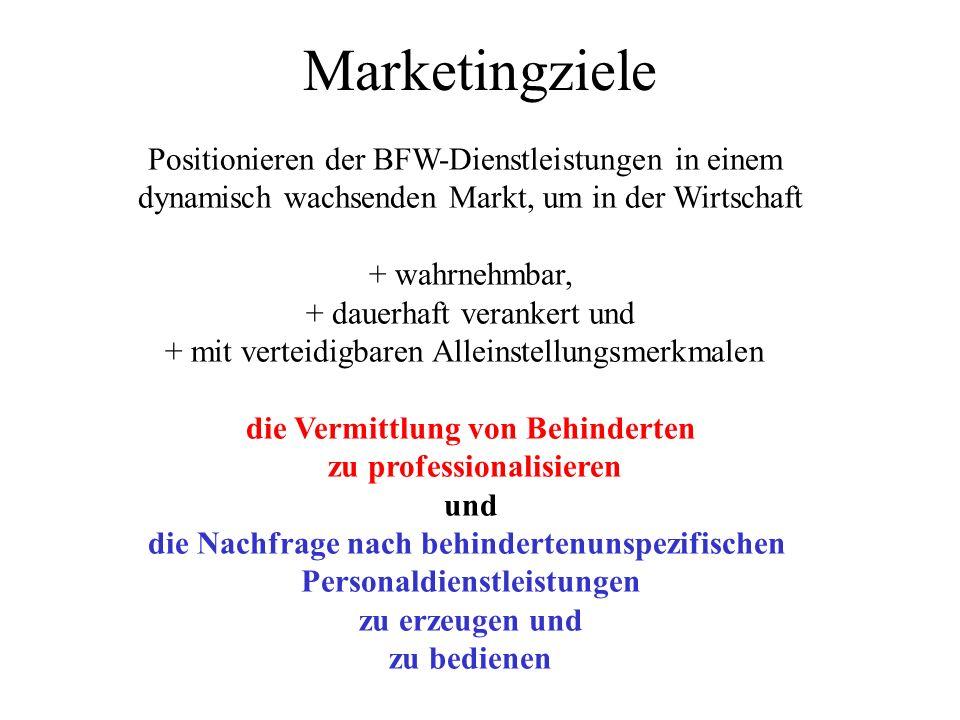 Positionieren der BFW-Dienstleistungen in einem dynamisch wachsenden Markt, um in der Wirtschaft + wahrnehmbar, + dauerhaft verankert und + mit verteidigbaren Alleinstellungsmerkmalen die Vermittlung von Behinderten zu professionalisieren und die Nachfrage nach behindertenunspezifischen Personaldienstleistungen zu erzeugen und zu bedienen Marketingziele