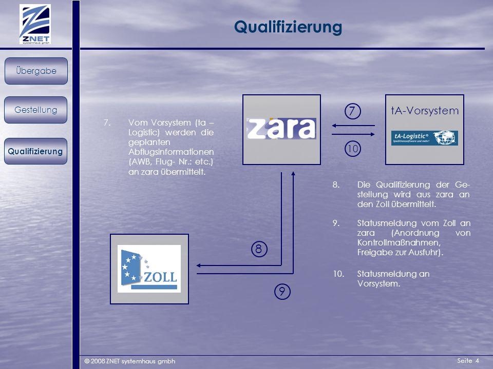Seite 4 © 2008 ZNET systemhaus gmbh Gestellung Qualifizierung Übergabe tA-Vorsystem Qualifizierung 7 8 9 10 7.Vom Vorsystem (ta – Logistic) werden die