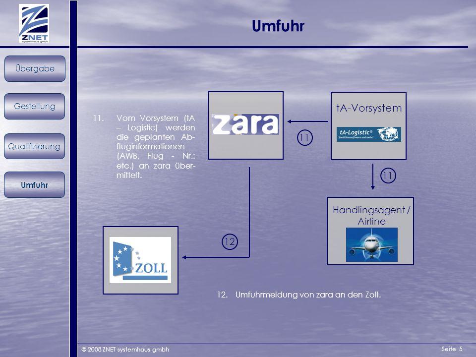 Seite 5 © 2008 ZNET systemhaus gmbh Umfuhr Gestellung Übergabe Qualifizierung Umfuhr tA-Vorsystem 11 12 12.Umfuhrmeldung von zara an den Zoll. 11.Vom