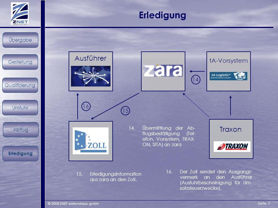 Seite 7 © 2008 ZNET systemhaus gmbh Erledigung tA-Vorsystem Ausführer 15 14 14.Übermittlung der Ab- flugsbestätigung (Tel- efon, Vorsystem, TRAX- ON,