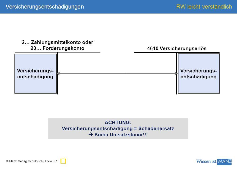 © Manz Verlag Schulbuch | Folie 3/7 RW leicht verständlich ACHTUNG: Versicherungsentschädigung = Schadenersatz Keine Umsatzsteuer!!! 2… Zahlungsmittel