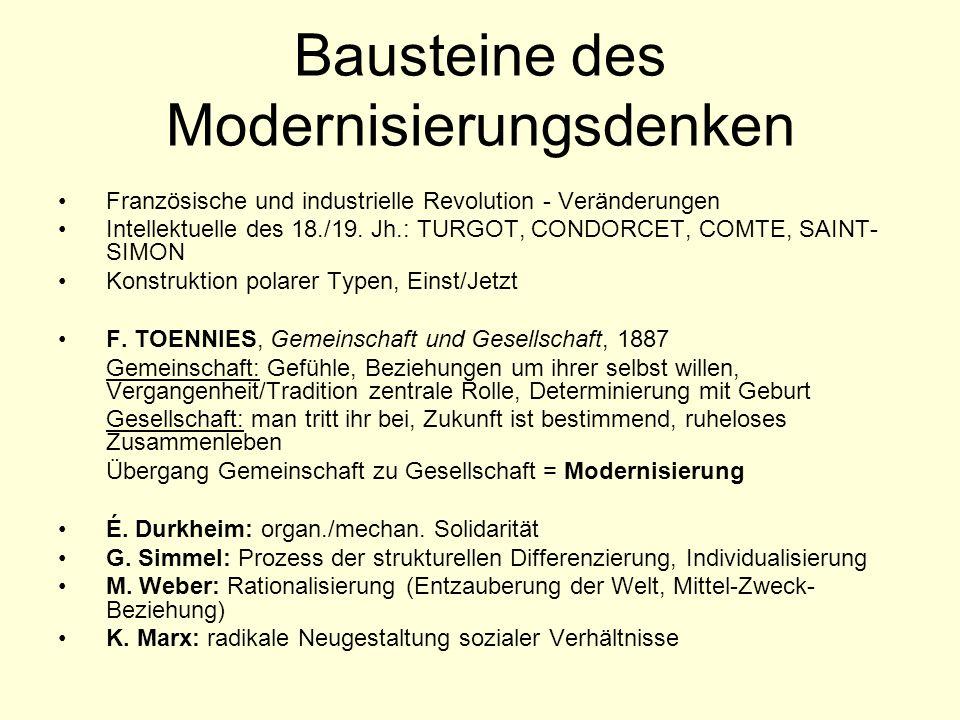Bausteine des Modernisierungsdenken Französische und industrielle Revolution - Veränderungen Intellektuelle des 18./19.
