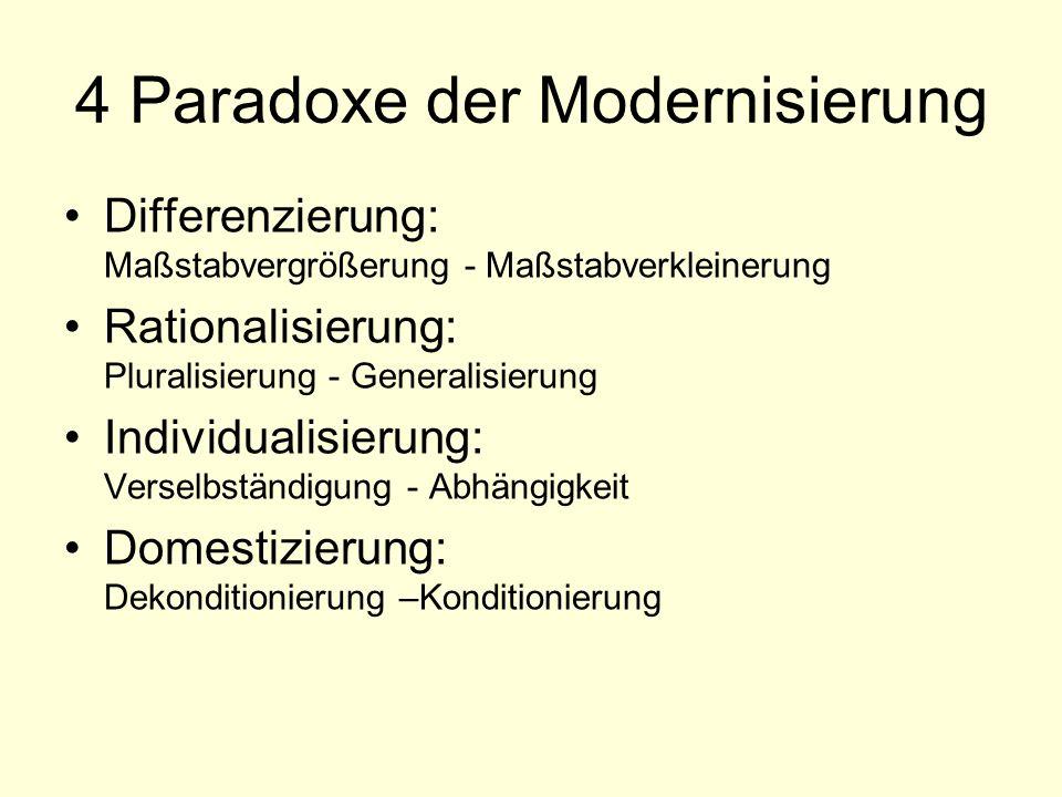 4 Paradoxe der Modernisierung Differenzierung: Maßstabvergrößerung - Maßstabverkleinerung Rationalisierung: Pluralisierung - Generalisierung Individualisierung: Verselbständigung - Abhängigkeit Domestizierung: Dekonditionierung –Konditionierung