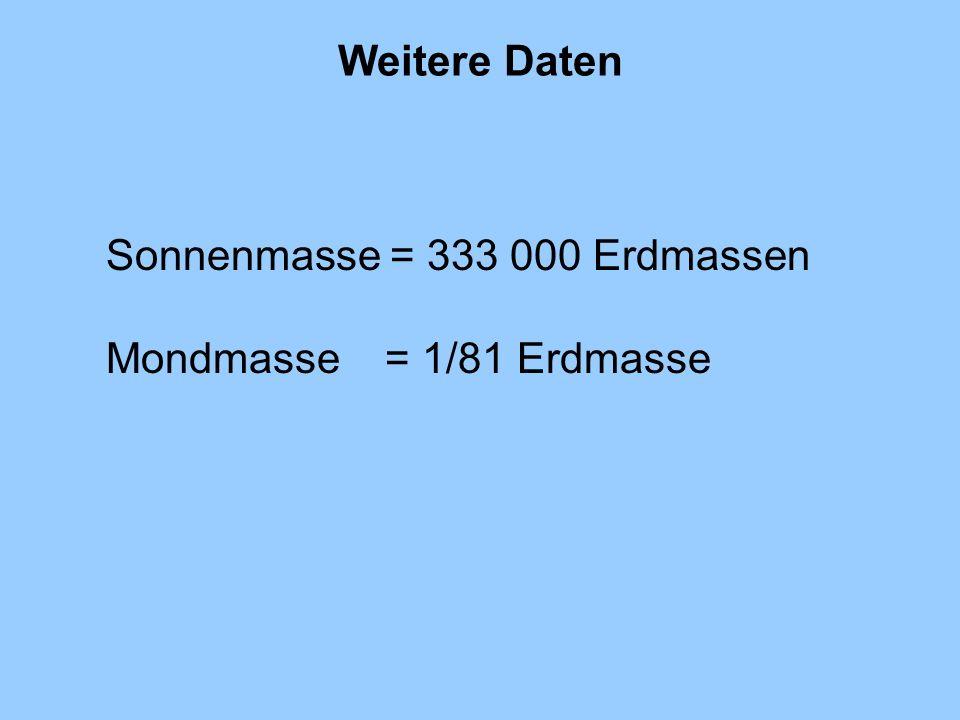Weitere Daten Sonnenmasse = 333 000 Erdmassen Mondmasse = 1/81 Erdmasse