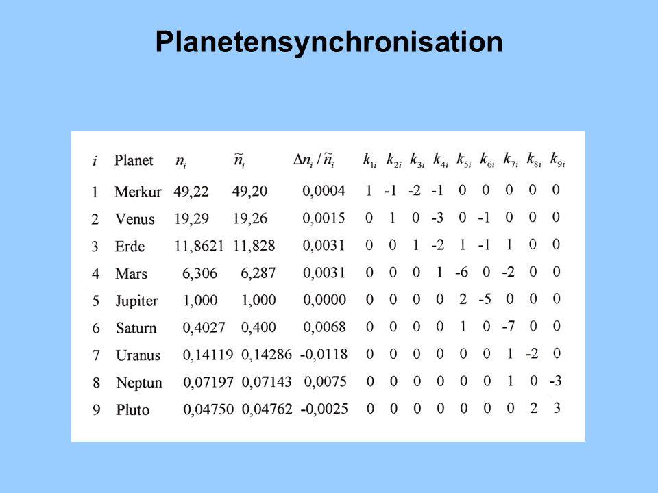 Planetensynchronisation