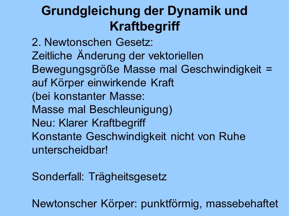 Wechselwirkungsgesetz und Gravitationsgesetz Wechselwirkungsges.