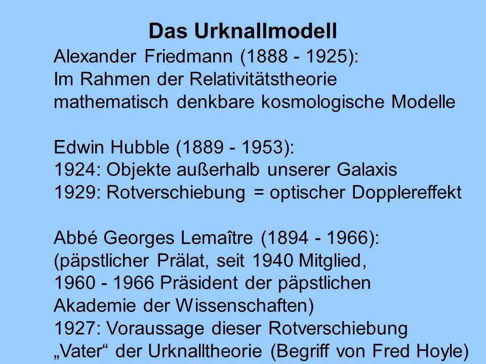 Das Urknallmodell Alexander Friedmann (1888 - 1925): Im Rahmen der Relativitätstheorie mathematisch denkbare kosmologische Modelle Edwin Hubble (1889
