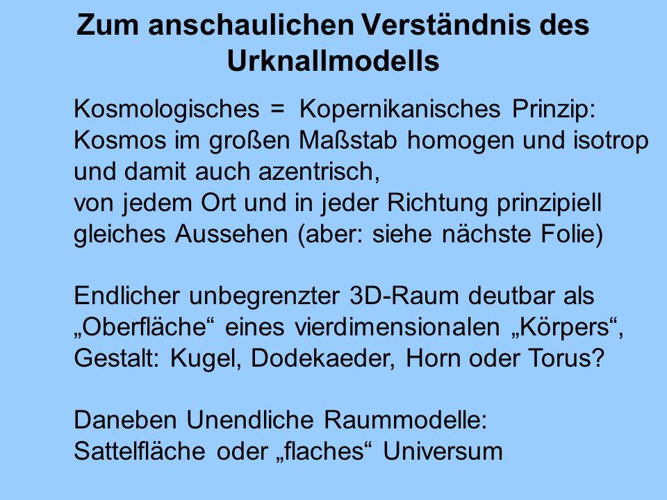 Zum anschaulichen Verständnis des Urknallmodells Kosmologisches = Kopernikanisches Prinzip: Kosmos im großen Maßstab homogen und isotrop und damit auc