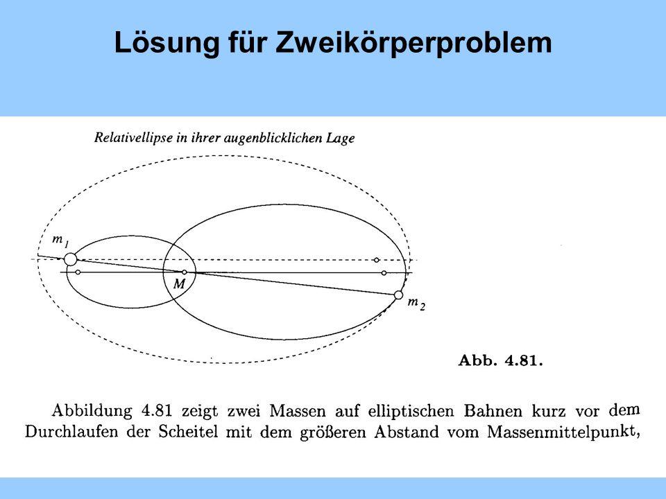 Lösung für Zweikörperproblem