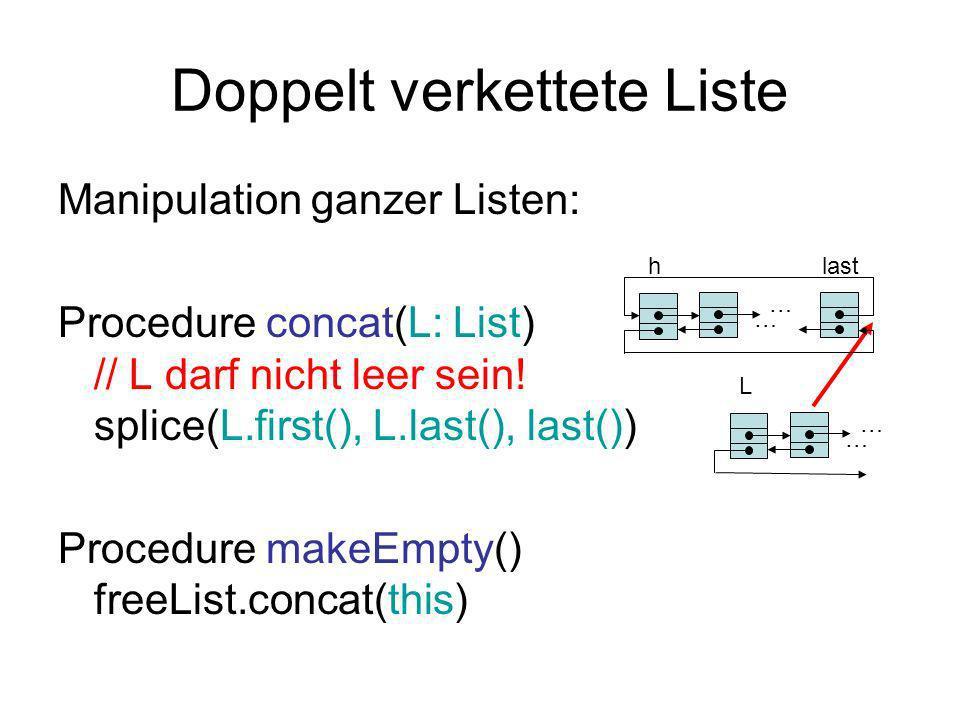 Doppelt verkettete Liste Manipulation ganzer Listen: Procedure concat(L: List) // L darf nicht leer sein! splice(L.first(), L.last(), last()) Procedur