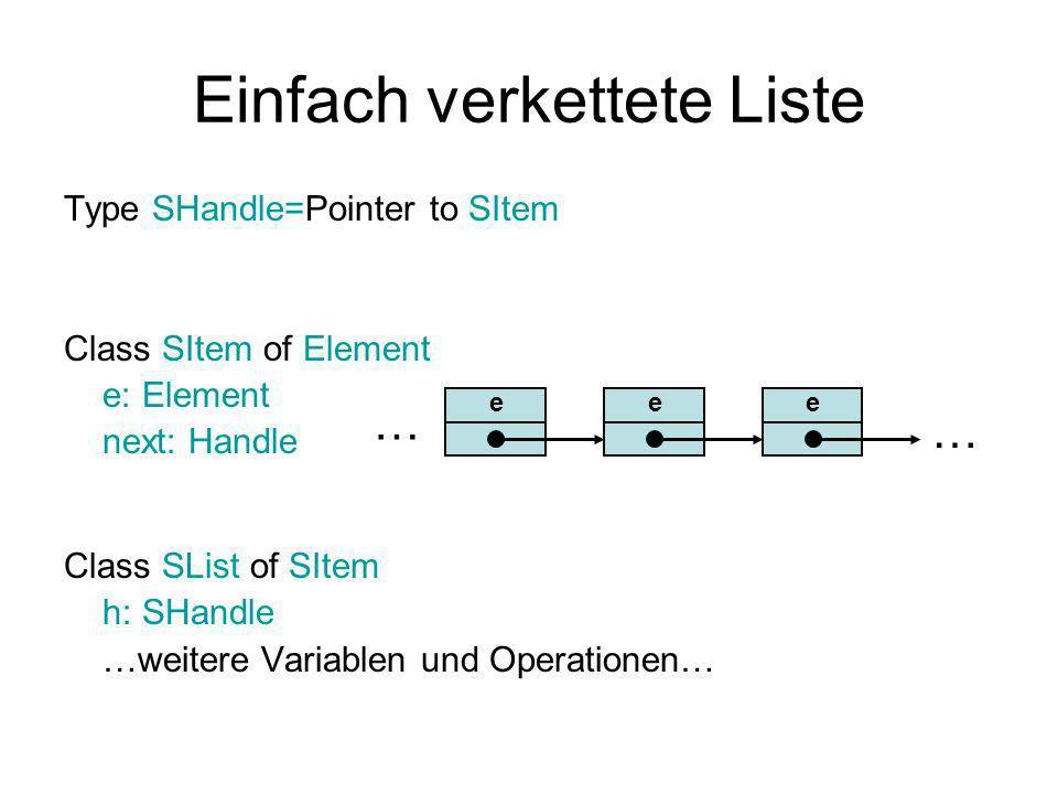 Einfach verkettete Liste Type SHandle=Pointer to SItem Class SItem of Element e: Element next: Handle Class SList of SItem h: SHandle …weitere Variablen und Operationen… e … ee …