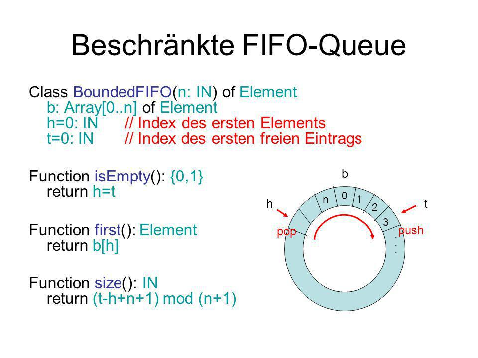 Beschränkte FIFO-Queue Class BoundedFIFO(n: IN) of Element b: Array[0..n] of Element h=0: IN // Index des ersten Elements t=0: IN // Index des ersten