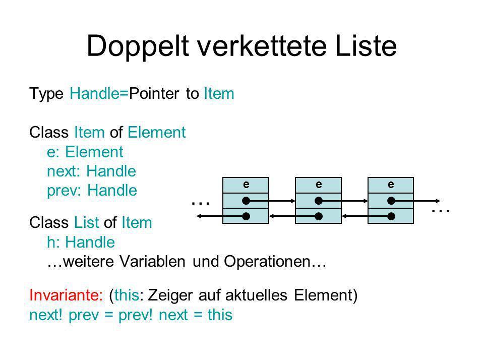 Doppelt verkettete Liste Type Handle=Pointer to Item Class Item of Element e: Element next: Handle prev: Handle Class List of Item h: Handle …weitere Variablen und Operationen… Invariante: (this: Zeiger auf aktuelles Element) next.