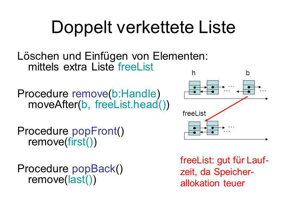 Doppelt verkettete Liste Löschen und Einfügen von Elementen: mittels extra Liste freeList Procedure remove(b:Handle) moveAfter(b, freeList.head()) Procedure popFront() remove(first()) Procedure popBack() remove(last()) … … hb … … … freeList freeList: gut für Lauf- zeit, da Speicher- allokation teuer