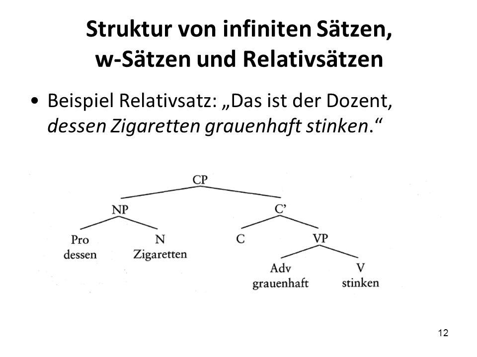 12 Struktur von infiniten Sätzen, w-Sätzen und Relativsätzen Beispiel Relativsatz: Das ist der Dozent, dessen Zigaretten grauenhaft stinken.