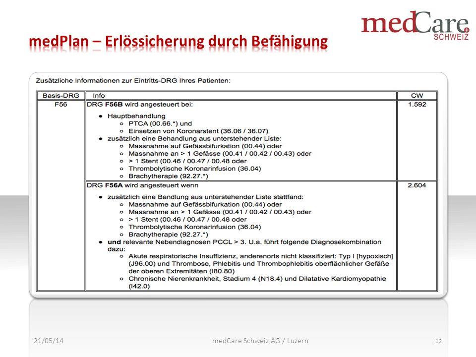 21/05/14 12 medCare Schweiz AG / Luzern