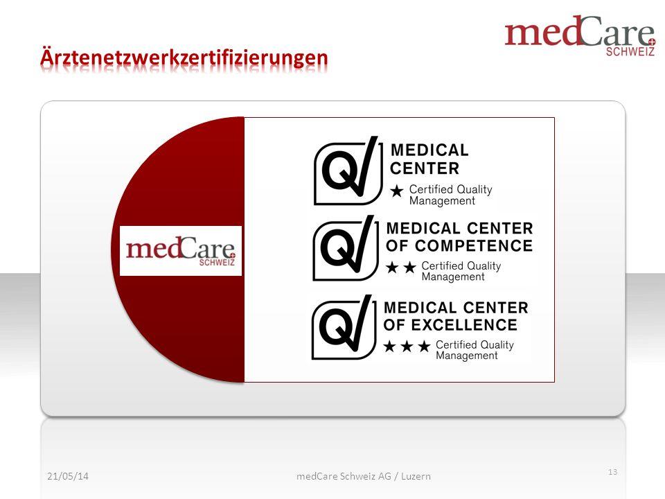 13 medCare Schweiz AG / Luzern21/05/14