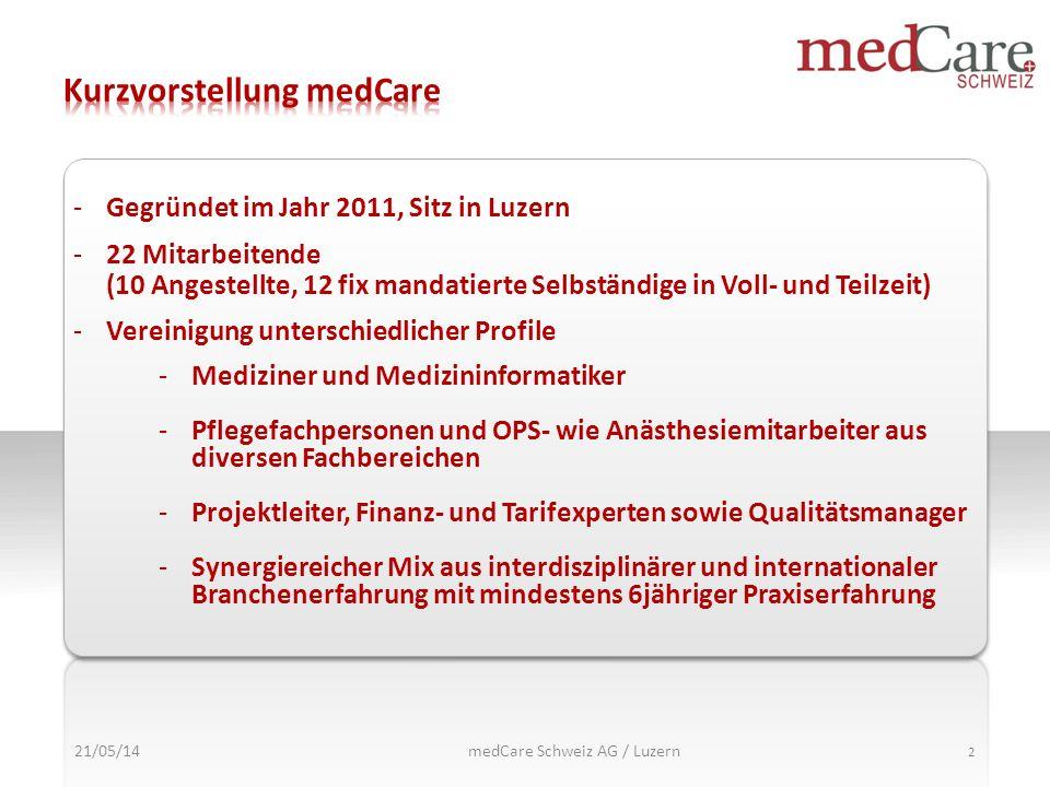 -Gegründet im Jahr 2011, Sitz in Luzern -22 Mitarbeitende (10 Angestellte, 12 fix mandatierte Selbständige in Voll- und Teilzeit) -Vereinigung untersc