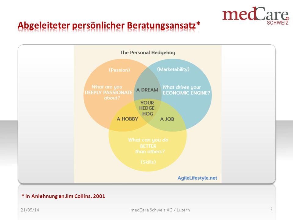 7 * In Anlehnung an Jim Collins, 2001 21/05/14 7 medCare Schweiz AG / Luzern