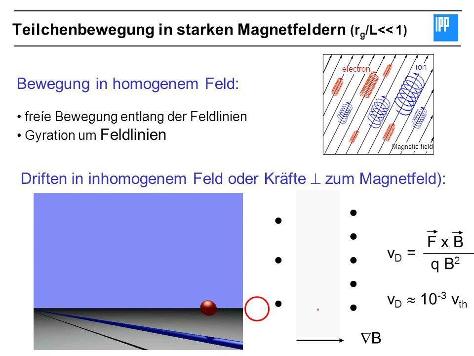 Teilchenbewegung in starken Magnetfeldern (r g /L<< 1) Bewegung in homogenem Feld: freíe Bewegung entlang der Feldlinien Gyration um Feldlinien Drifte