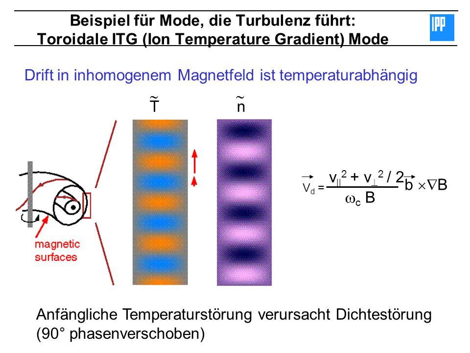 Beispiel für Mode, die Turbulenz führt: Toroidale ITG (Ion Temperature Gradient) Mode Anfängliche Temperaturstörung verursacht Dichtestörung (90° phas