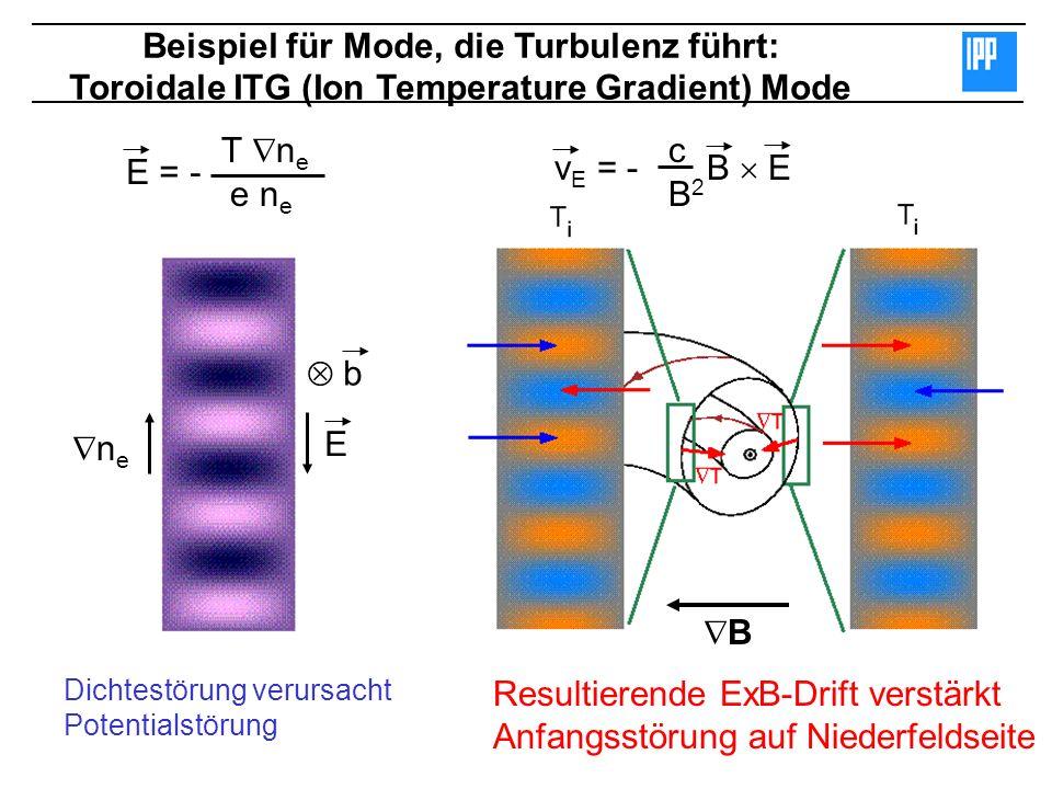 Dichtestörung verursacht Potentialstörung Resultierende ExB-Drift verstärkt Anfangsstörung auf Niederfeldseite E = - T n e e n e v E = - B E c B2B2 E